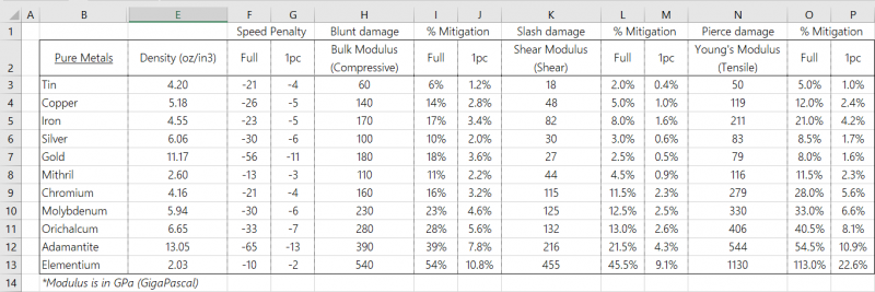 Armor Stats.png