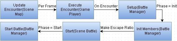 Default RMMV Battle Start.JPG