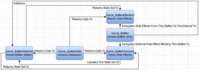 Proposed RMMZ Game_Battler Design.png