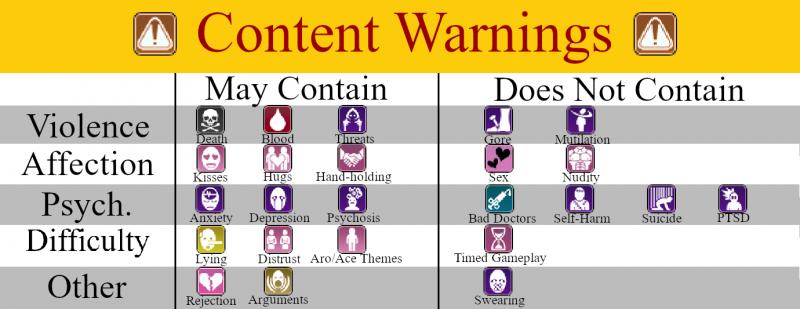 Warning Chart.png