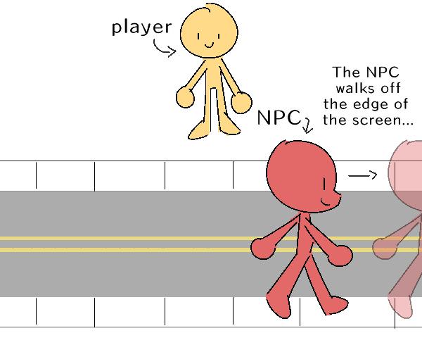 forum-loop npcs 1.png