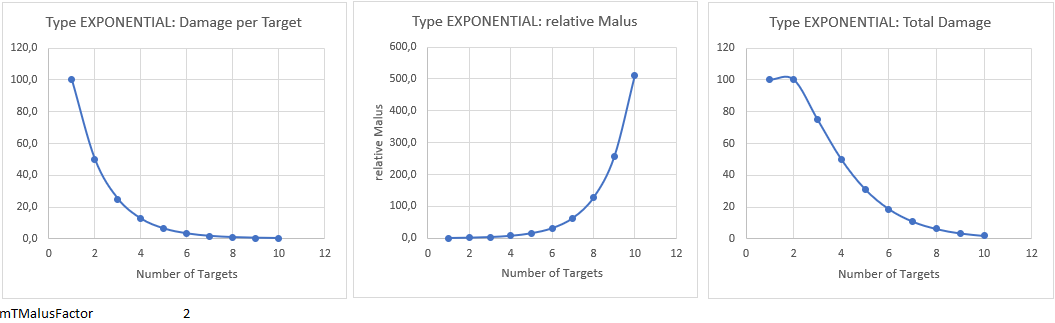 exponential type damage factor 2.PNG
