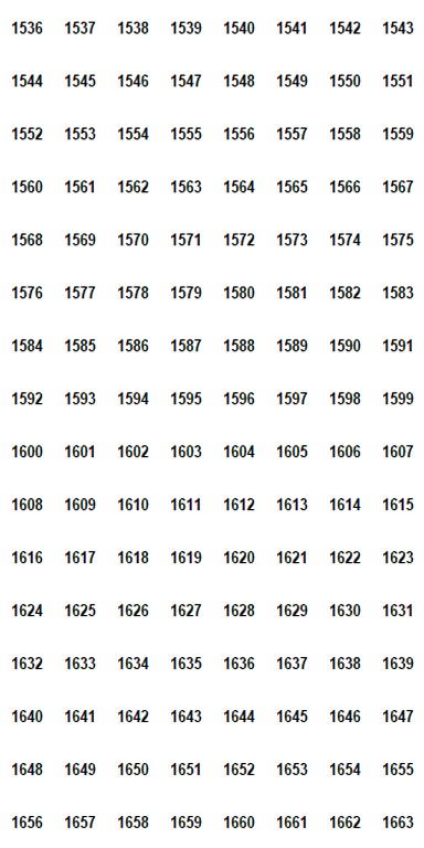 tilesheet A5 numbering sheet.png